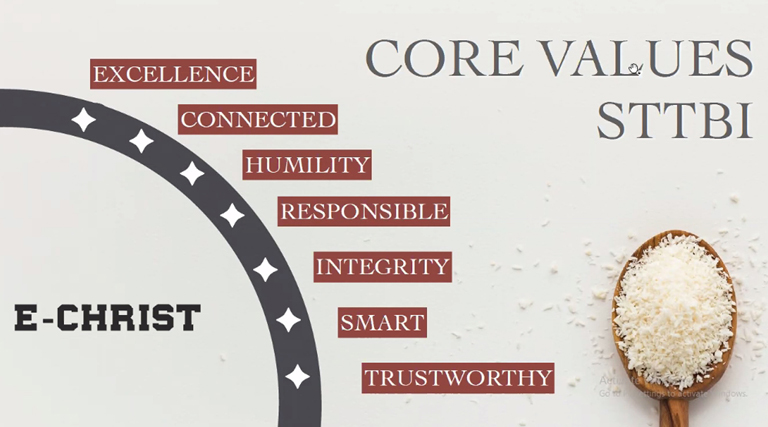 E-CHRIST: STTBI Core Values